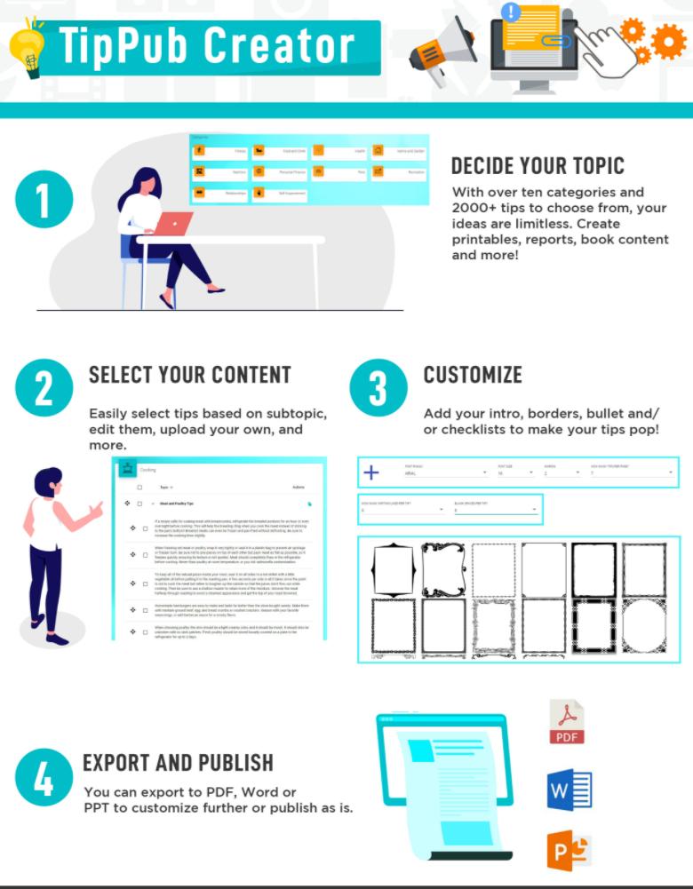 TipPub Creator Infographic